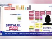 Ape-Prut Bârlad a emis avizul de funcționare pentru spitalul mobil