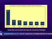 Coronavirus 13 octombrie: 3.109 cazuri noi de îmbolnăvire în România