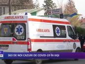 363 de noi cazuri de CoViD-19 în Iași
