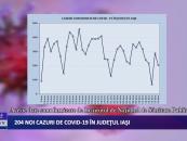 204 cazuri de CoViD-19 în județul Iași