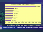 Coronavirus 16 decembrie: 5.991 de cazuri noi de îmbolnăvire în România