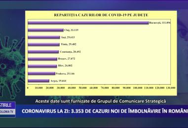 Coronavirus 15 ianuarie: 3.353 de cazuri noi de îmbolnăvire în România