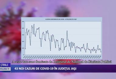 43 cazuri noi de CoViD-19 în județul Iași