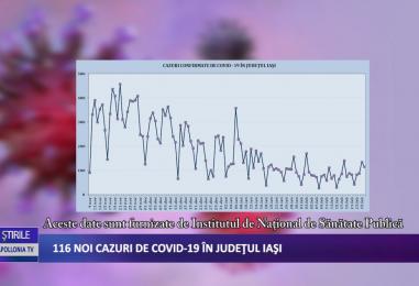 116 cazuri noi de CoViD-19 în județul Iași
