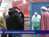 Efectele pandemiei se văd în statistici