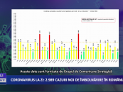 Coronavirus 22 aprilie: 2.989 cazuri noi de îmbolnăvire în România