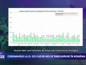 Coronavirus 4 iunie: 225 cazuri noi de îmbolnăvire în România