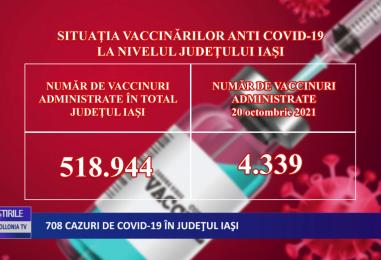 708 CAZURI NOI DE INFECTARE IN IASI